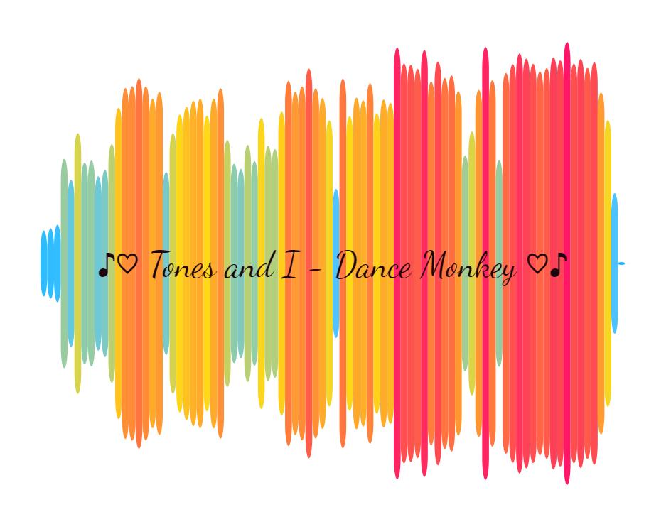 Tones and I - Dance Monkey Schallwellen Soundviz