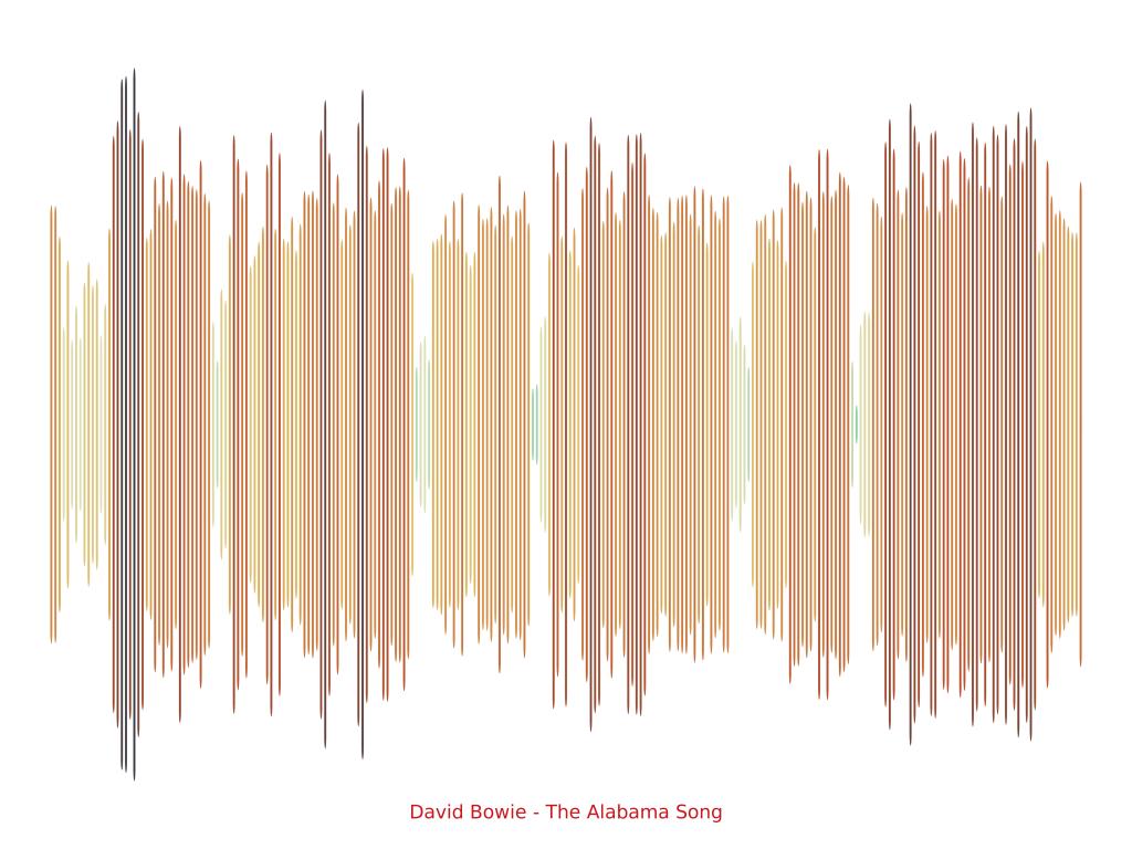 The Alabama Song de David Bowie