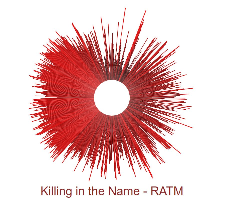 Killing in the Name RATM