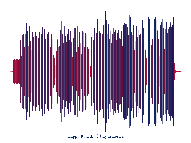 Happy Fourth of July America