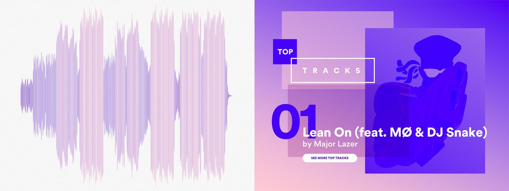 Lean On Dj Snake Major Laser